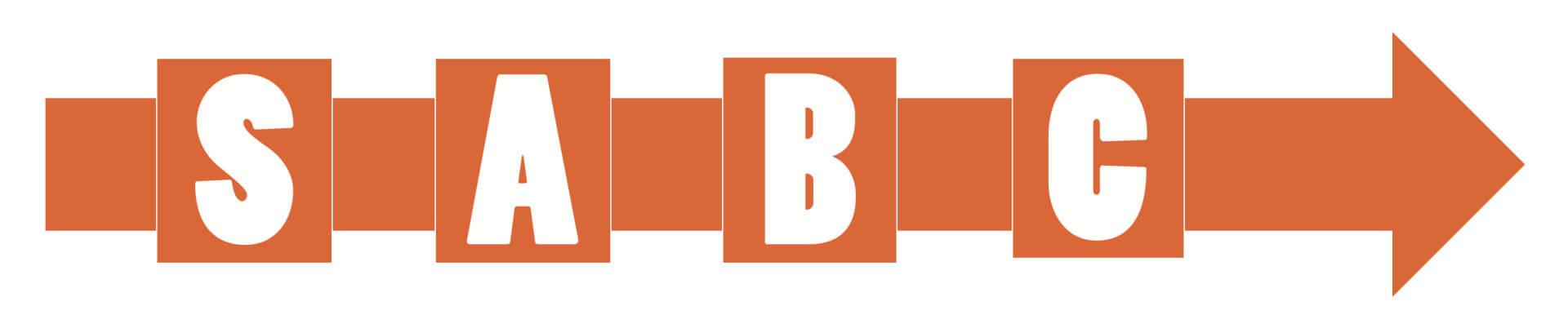 Vad betyder S-ABC | Eldupphör